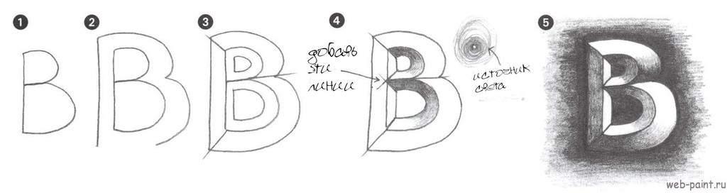 Как рисовать объёмную букву а