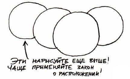 как-нарисовать-сферы