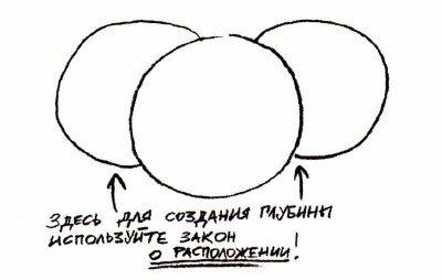 как-нарисовать-сферы1