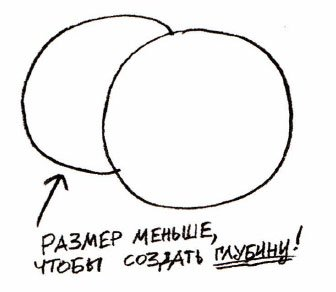 фото как нарисовать