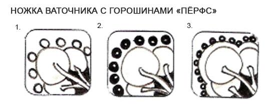 тангл-с-горошинами