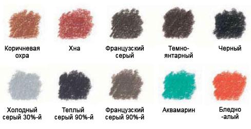 как нарисовать щенка цветными карандашами (1)
