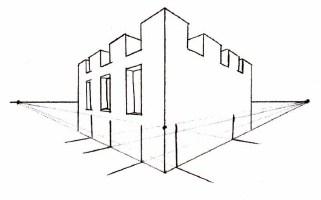 angular-perspective-10