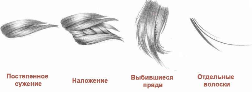 Рисунок карандашом волос