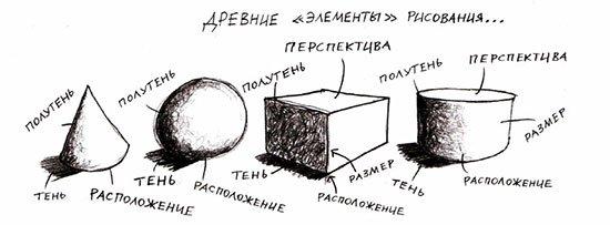 девять-фундаментальных-законов-рисования