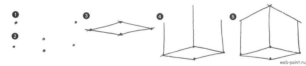 Как нарисовать букву «B» в различных 3D стилях
