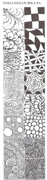 Возьмите лист бристольской бумаги и маркер-лайнер Micron 01 Нарисуйте каждый узор на квадрате 2,5 х 2,5 см. Расположите их по тональной шкале — от светлого тона к темному.