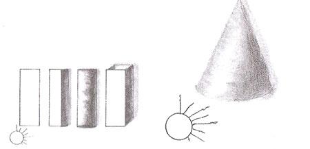 Форма без тени плоская. Тень на прямоугольнике и квадрате должна быть четкой и ровной. Третий прямоугольник получается скругленным, потому что один край затенен. Заметьте, как меняется тень от основания конуса к его вершине.