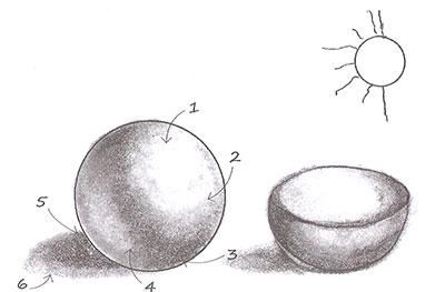 Шесть тонов, использованных для тени этого шара, создают иллюзию объема.