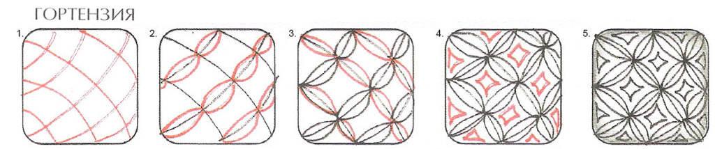 ЕСЛИ вам нравится ваш узор, нарисуйте зентангл с узорами «Мотыльки» и «Гортензия», чтобы придать композиции завершенность. Выберите узоры, которые будут хорошо с ними сочетаться по тональному контрасту.