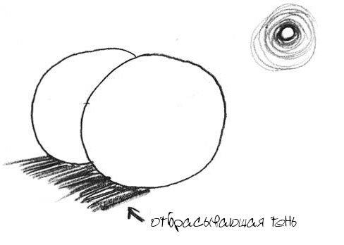 УРОК 2. Как нарисовать несколько объемных сфер?