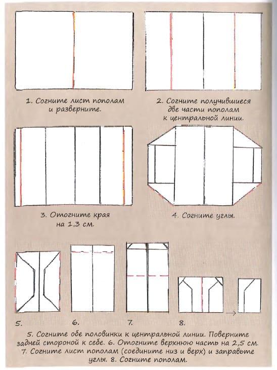 папка для зентанглов