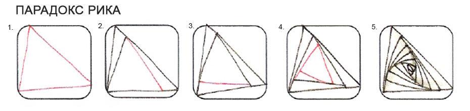 тангл-парадокс-рика