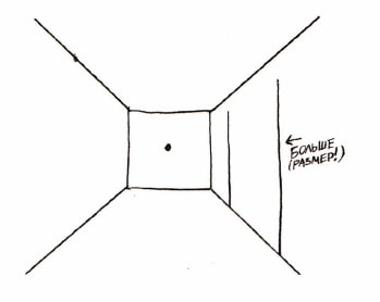 как нарисовать комнату (6)