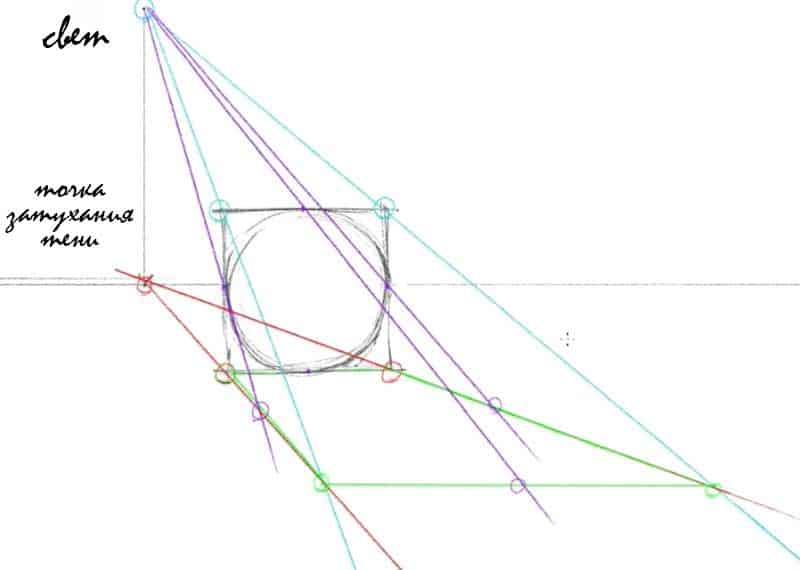 Как рисовать падающую (отброшенную) тень, используя перспективу